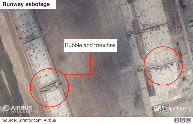 Satellite image showing damage to Mosul airport's runway