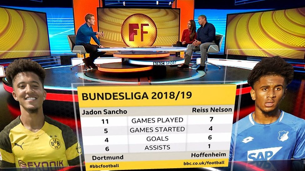 Should young British players follow Jadon Sancho abroad?