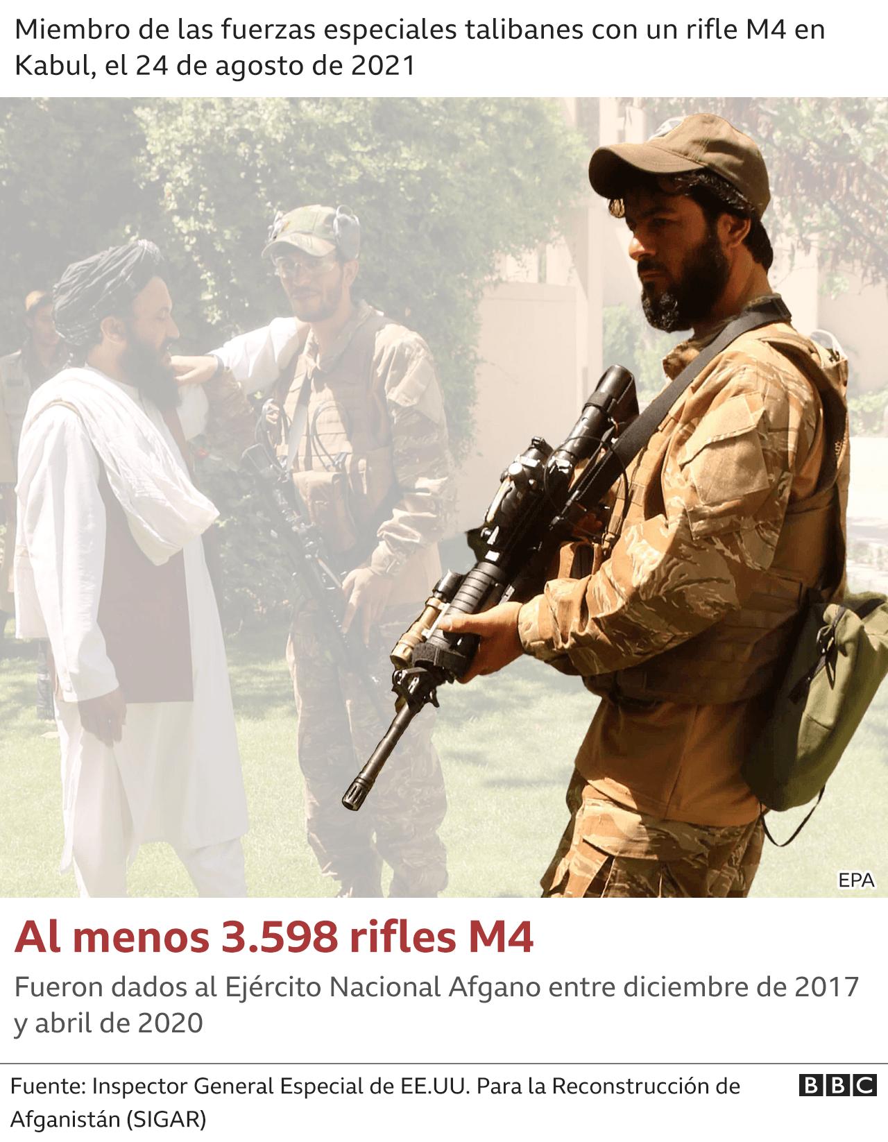 Combatiente taliban