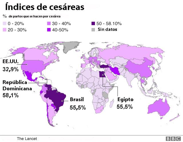 Gráfico que muestra las tasas de cesáreas en comparación con el número de partos
