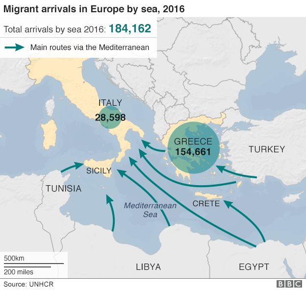 Migrant influx to Europe - graphic