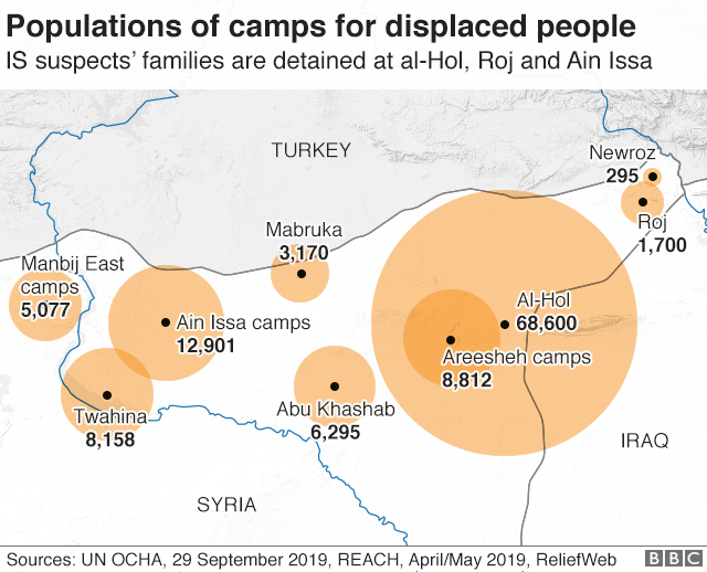 Map showing the population of camps for displaced people in northern Syria