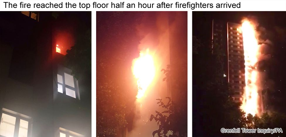 Series of images of the fire at Grenfell Tower between 01:08 and 01:26