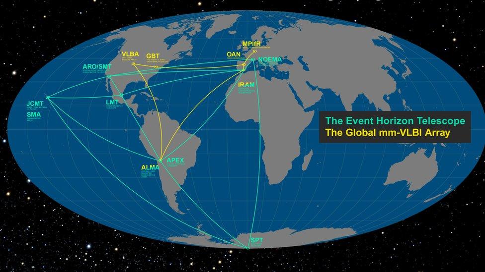 Mapa de los sitios donde se encuentran los telescopios del EHT