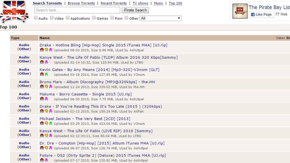 The Pirate Bay chart