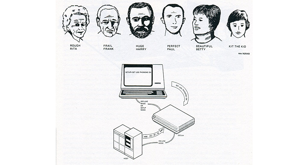 Rostros de 6 de los personajes que Dennis Klatt creó.