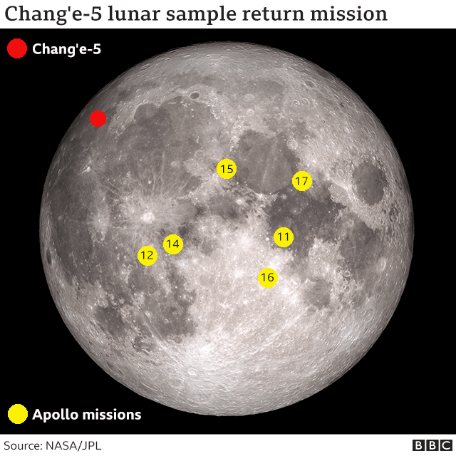 Moon graphic