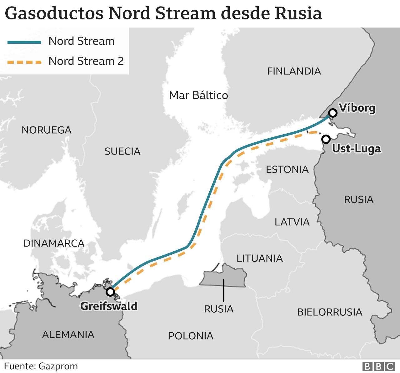 Mapa de los gasoductos.