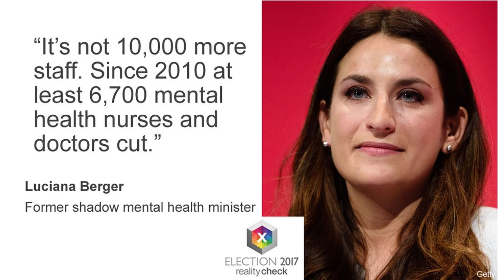Luciana Berger saying: It's not 10,000 more staff. Since 2010 at least 6,700 mental health nurses and doctors cut.