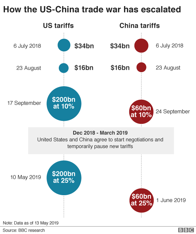 U.S.-China Feud Shifts to Election - International | LOpinion