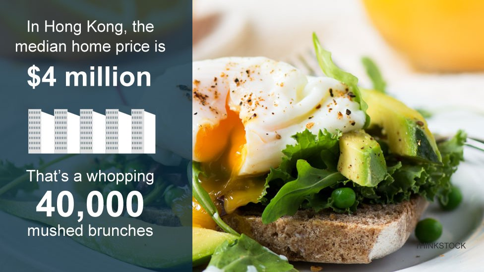 In Hong Kong, the median home price is HK $4million - that's a whopping 40,000 mushed brunches