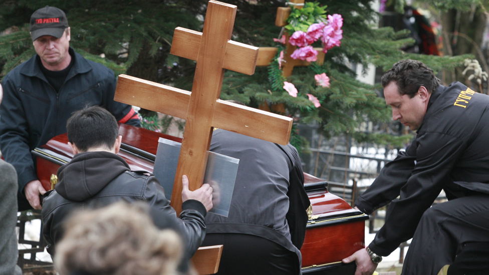 Burial in Moscow, 1 Apr 10