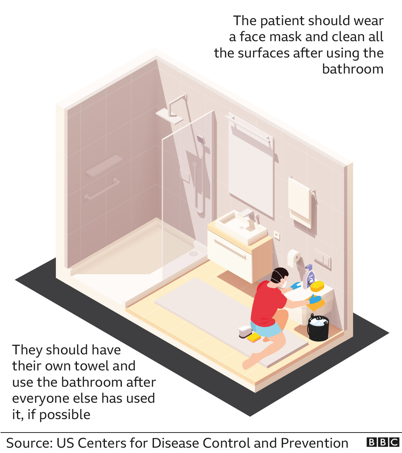 Graphic 3 /bathroom