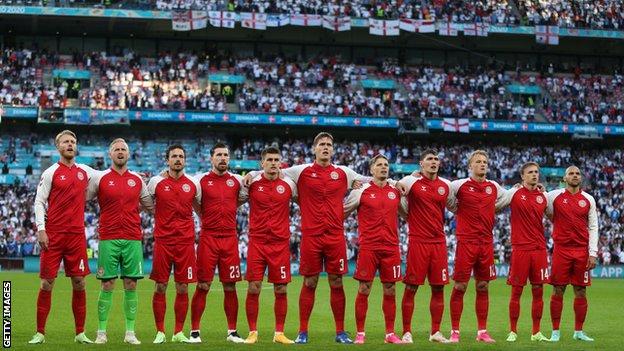 Denmark national anthem
