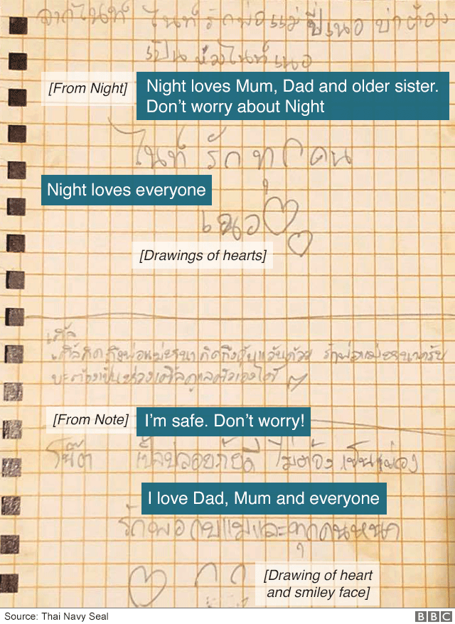 Letters from Night and Note