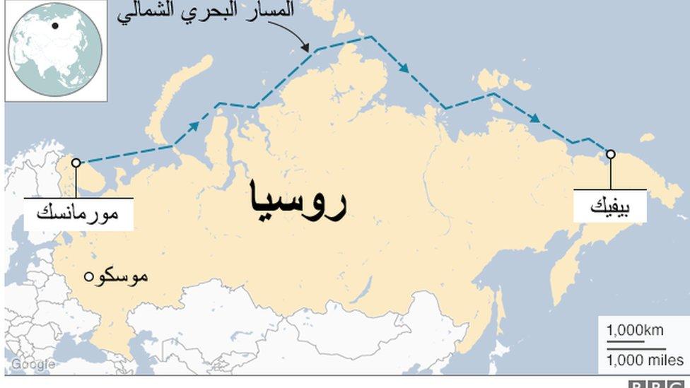 المسار البحري الشمالي