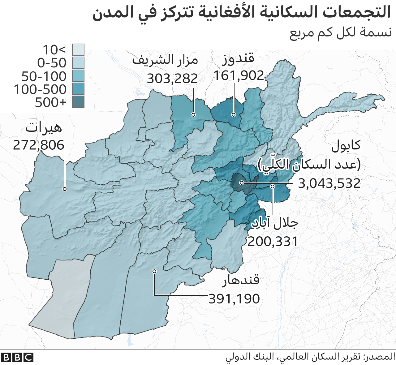 التجمعات السكانية في كل بلدة ومدينة