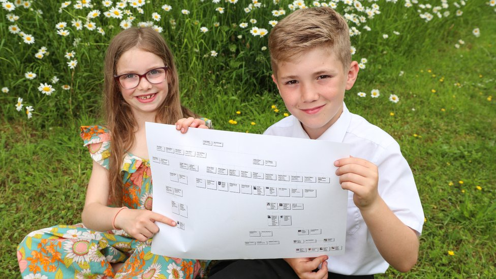 巴頓的四個孩子都對自己家庭最新的族譜十分興奮,甚至打印出來,帶回學校給自己的朋友看。