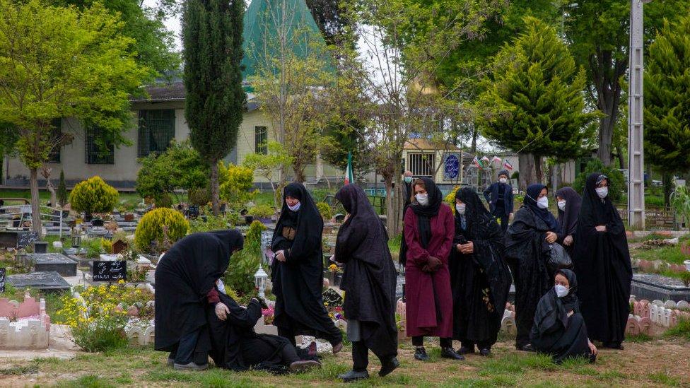 Entierro en Irán