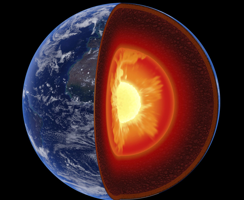 Ilustración que muestra el interior de la Tierra