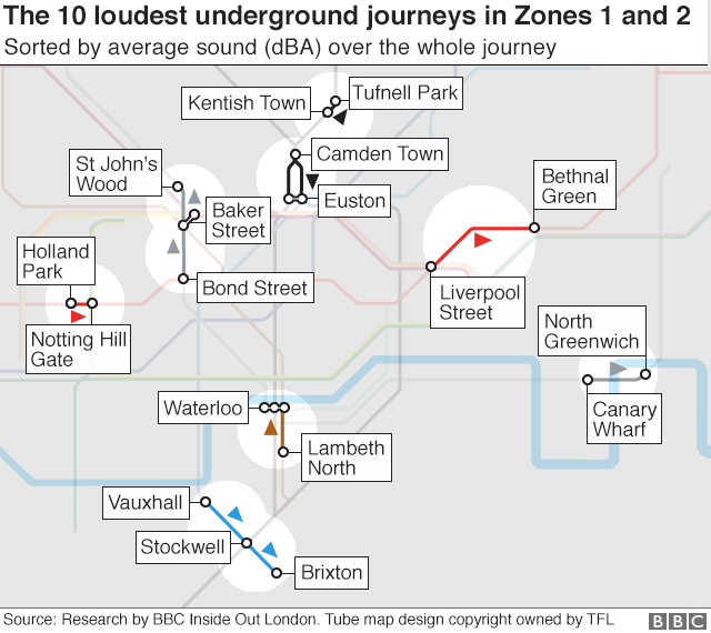 The ten loudest tube journeys in Zones 1 and 2