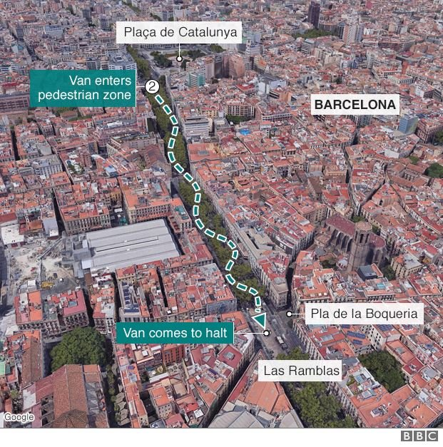 Graphic of Las Ramblas attack