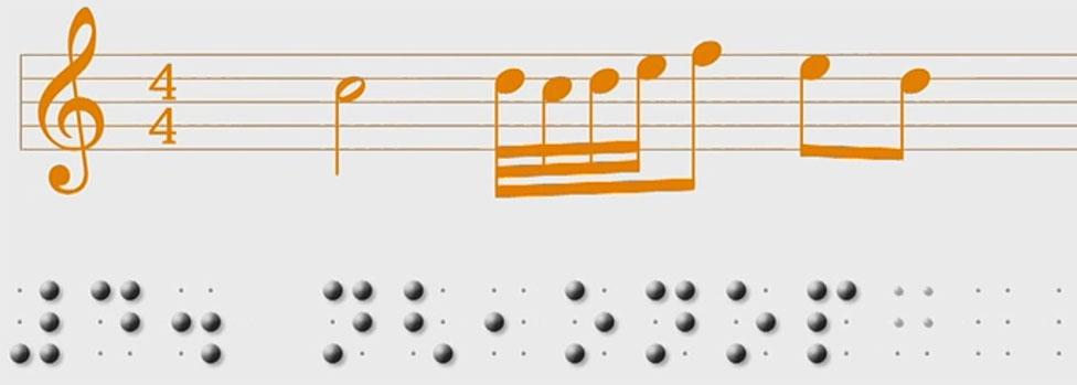 Notas en braille