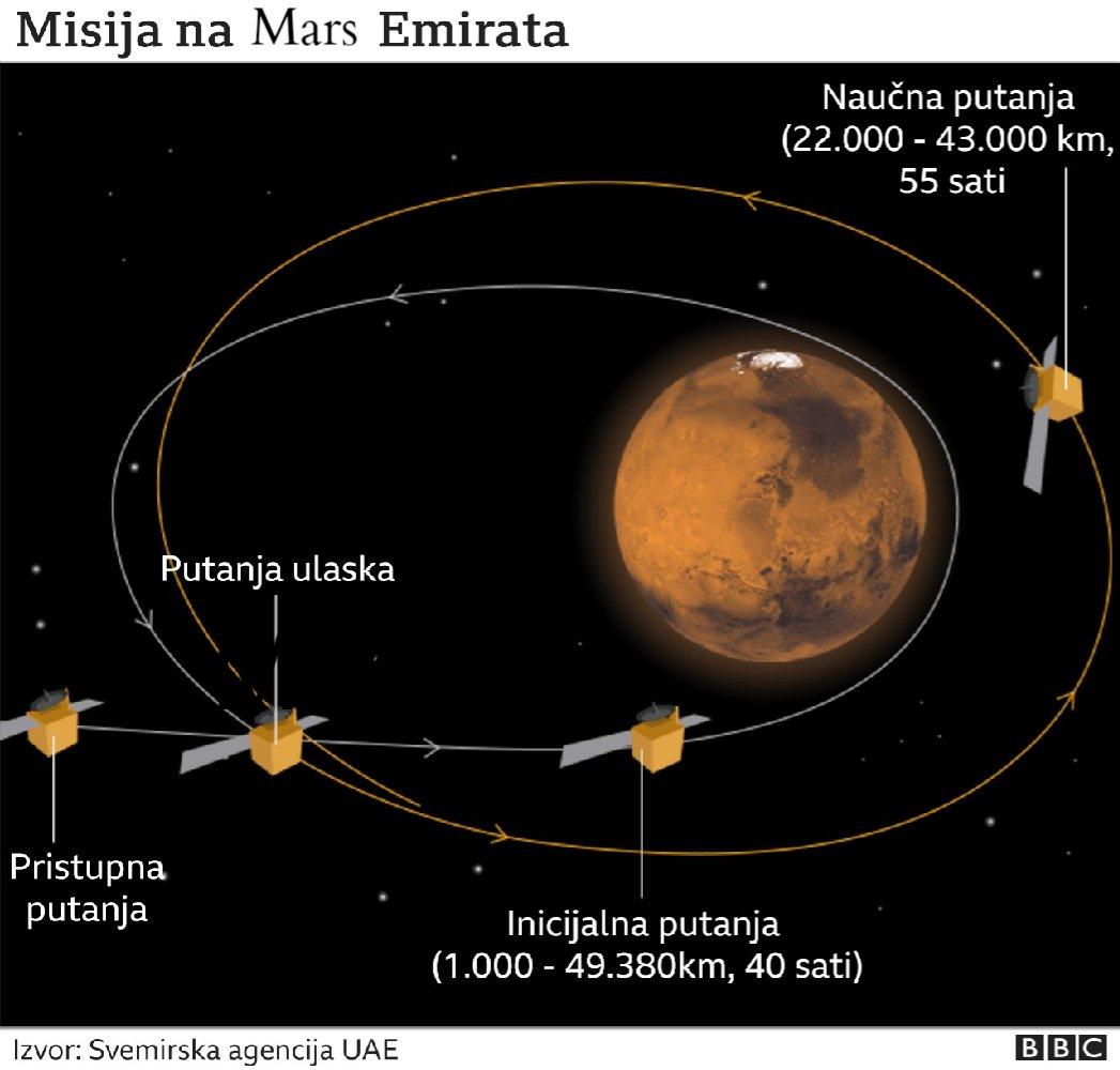 Svemirska misija