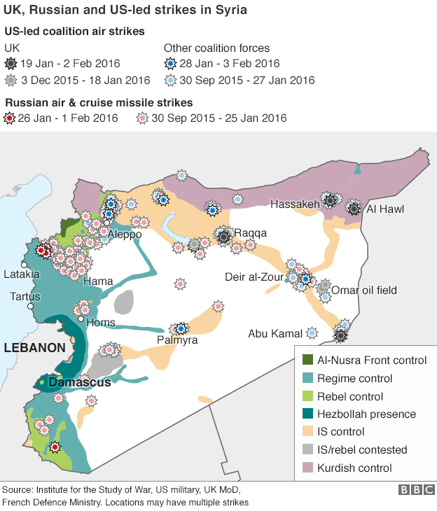 Russian and coalition air strikes in Syria