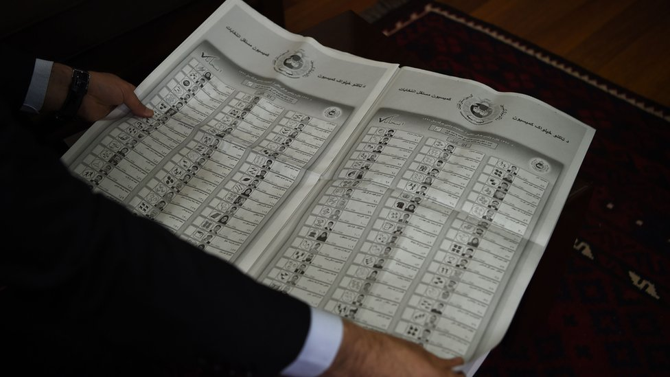 A newspaper-sized ballot paper shown for Kabul, featuring more than 800 candidates over 15 pages