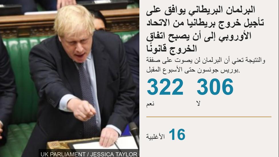 تصويت البرلمان