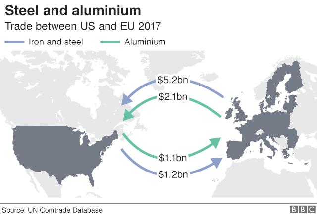 Steel and aluminium map