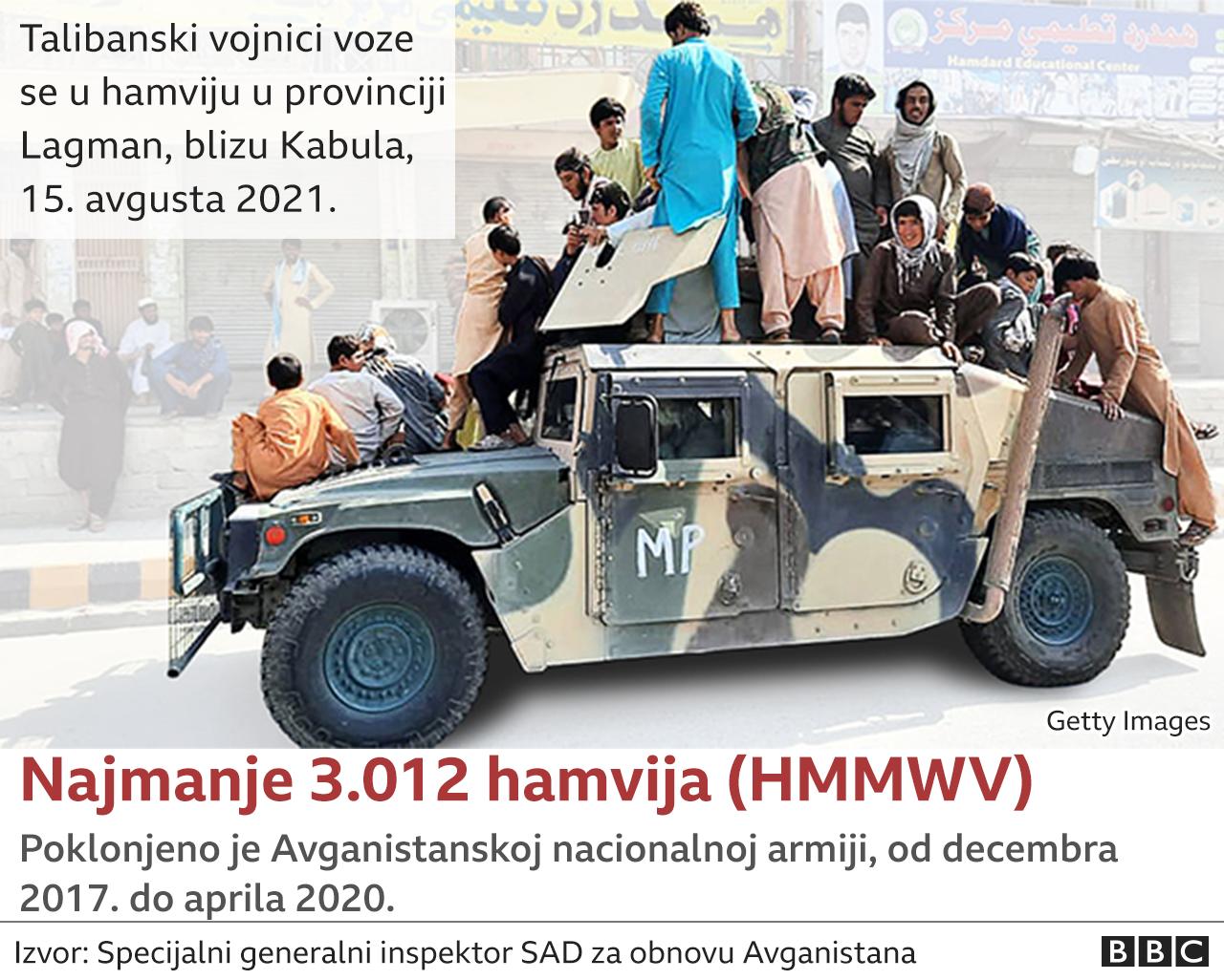 Hamviji
