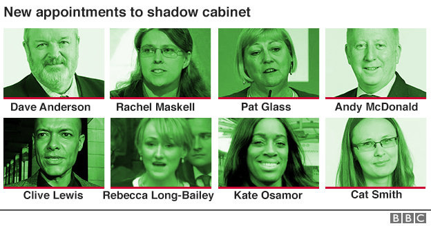 New appointments to Labour's shadow cabinet
