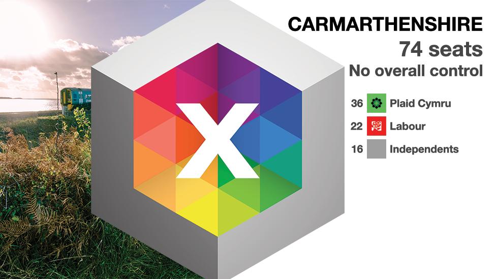 Carmarthenshire result
