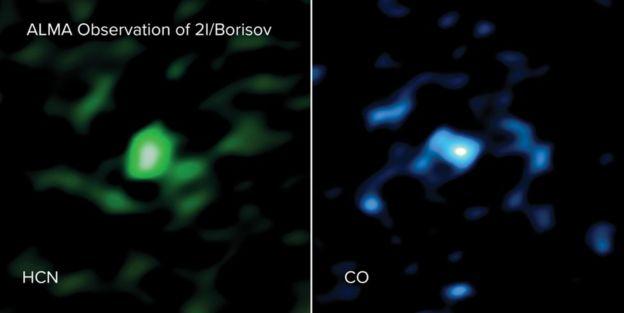 Observación de los compuestos del cometa