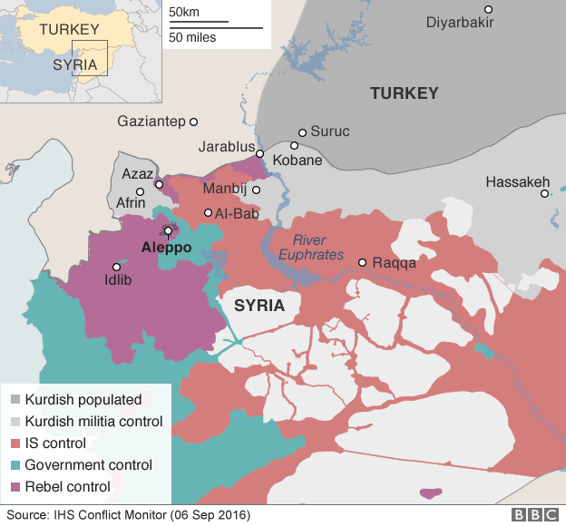 Map showing control of northern Syria (6 September 2016)