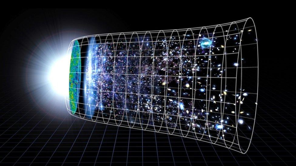 Artwork: Big Bang to now