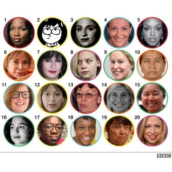 Prvih 20 žena sa liste