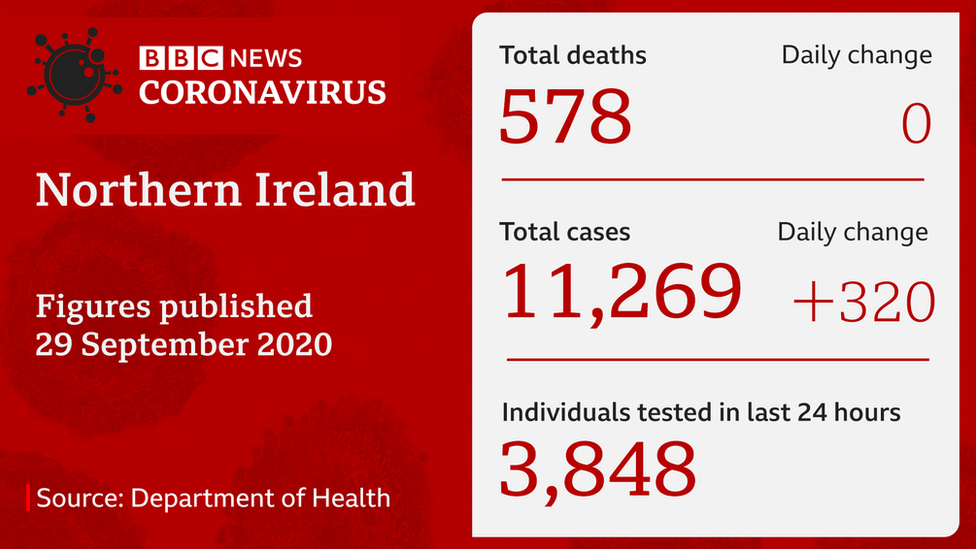 A table showing number of cases and deaths linked to coronavirus