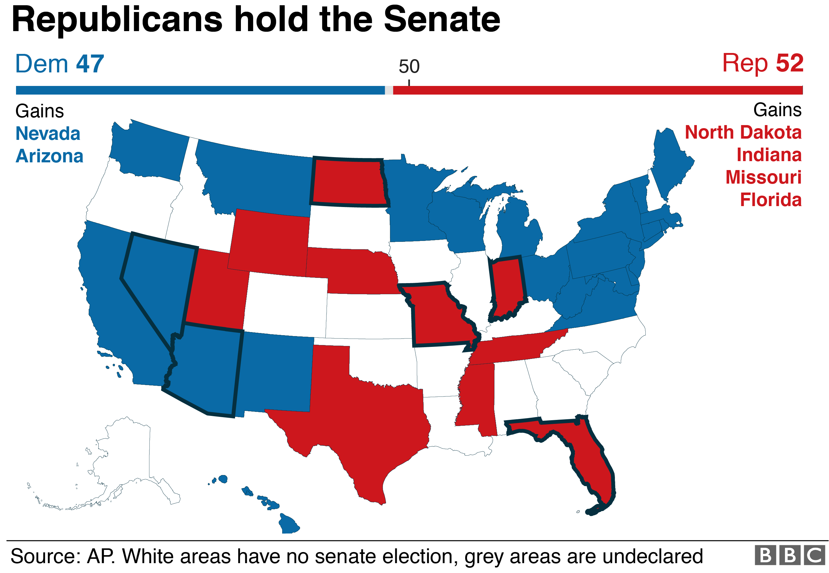 Map showing results for the Senate, with Democrats on 47 and Republicans on 52