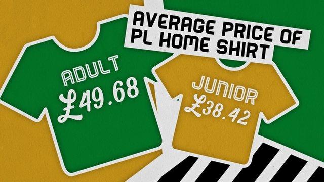 BBC Price of Football study