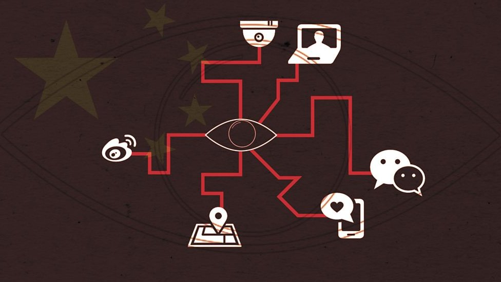 Coronavirus: How China's using surveillance to tackle outbreak