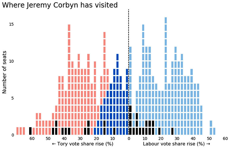 Where Jeremy Corbyn has visited