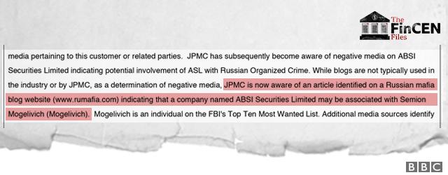 Graphic showing JP Morgan suspicious activity report relating to Semion Mogilevich