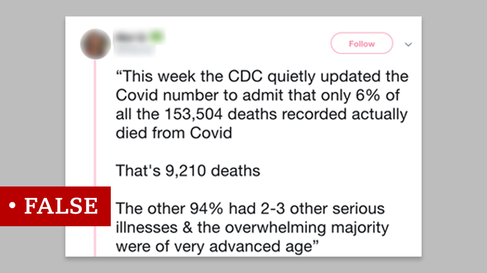 Coronavirus The Us Has Not Reduced Its Covid 19 Death Toll To 6 Of Total Bbc News