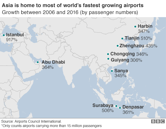 Airport expansions