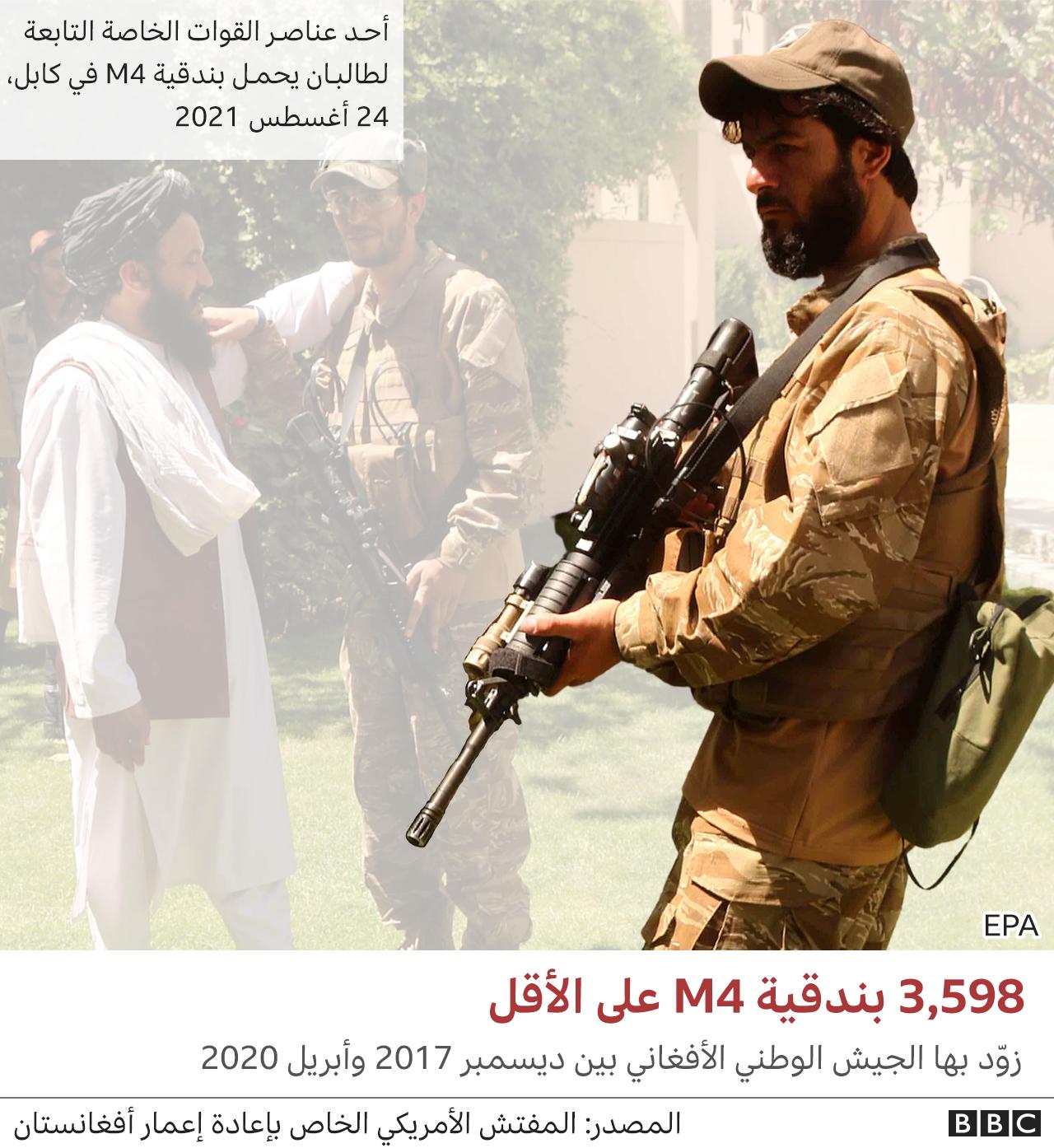 أحد أفراد القوات الخاصة التابعة لطالبان يحمل بندقية أم 4 الأمريكية
