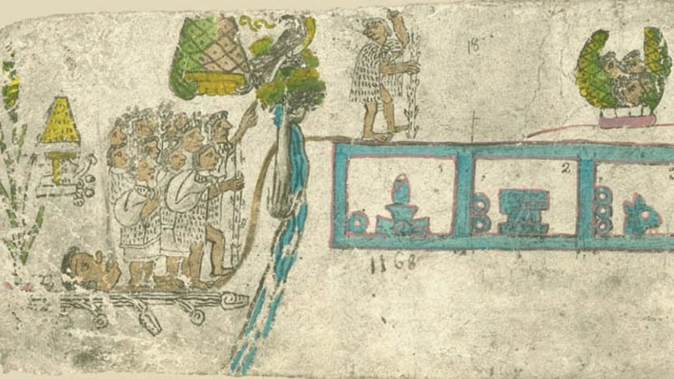 Aztlán en el Códex mexicanus