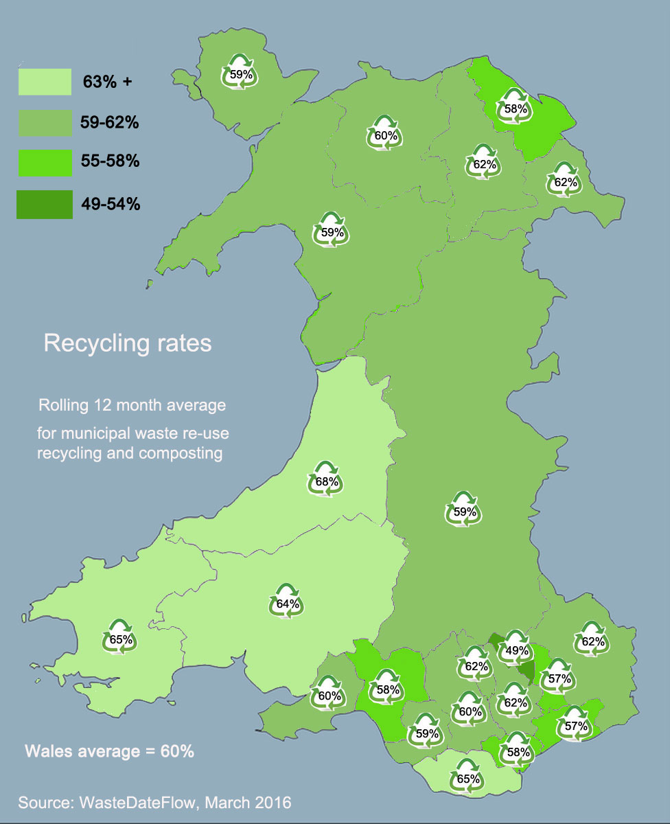 Recycling rate map